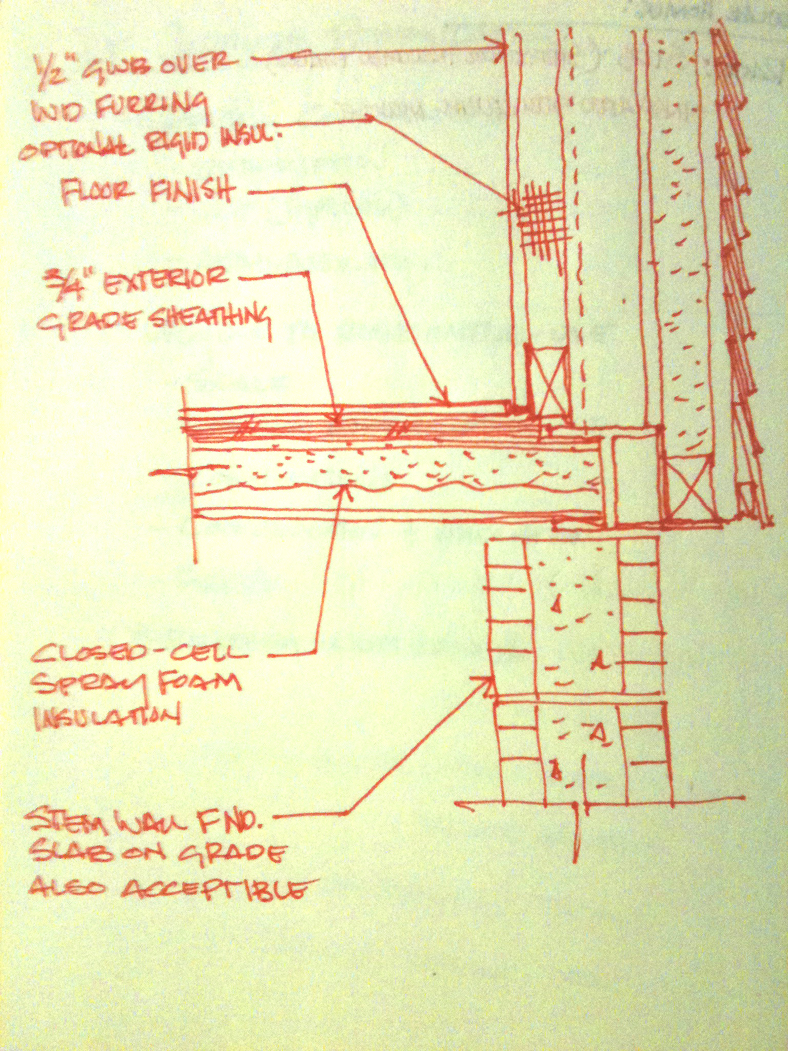 301 moved permanently - Container home construction details ...