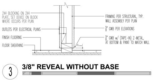 10 Mm Gap For Laminate Flooring
